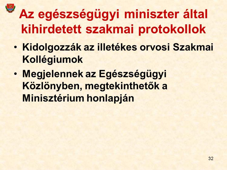 32 Az egészségügyi miniszter által kihirdetett szakmai protokollok Kidolgozzák az illetékes orvosi Szakmai Kollégiumok Megjelennek az Egészségügyi Köz