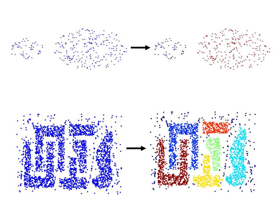 Gaussian Mixture Model (GMM) Az input ponthalmaz valószínűségi eloszlását közelítjük minél jobban, rögzített számú normális eloszlás összegeként.
