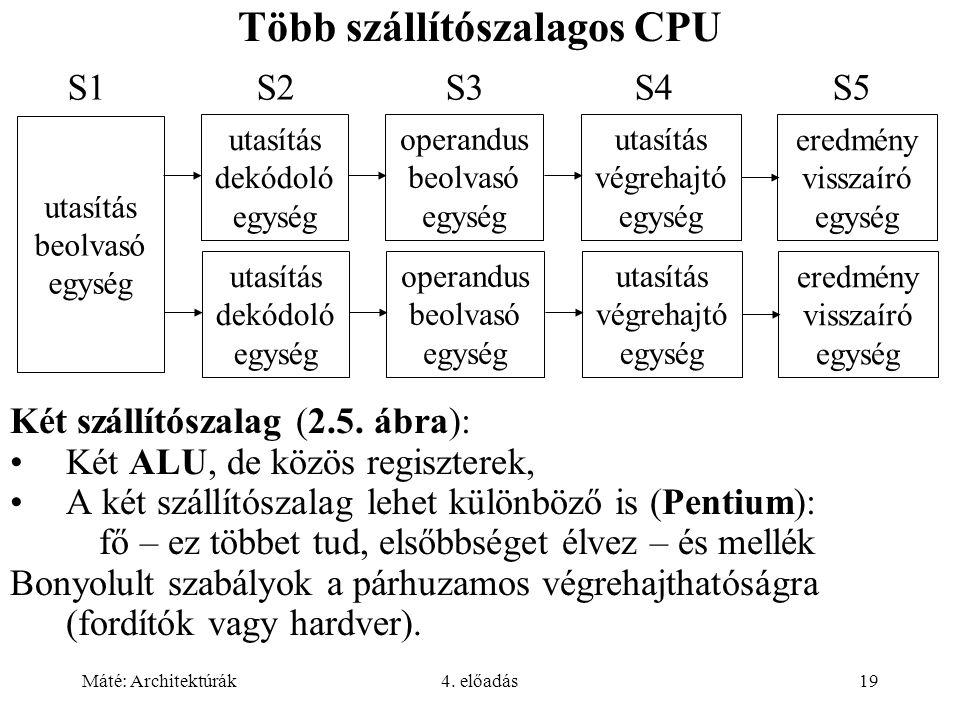 Máté: Architektúrák4. előadás19 Több szállítószalagos CPU Két szállítószalag (2.5. ábra): Két ALU, de közös regiszterek, A két szállítószalag lehet kü