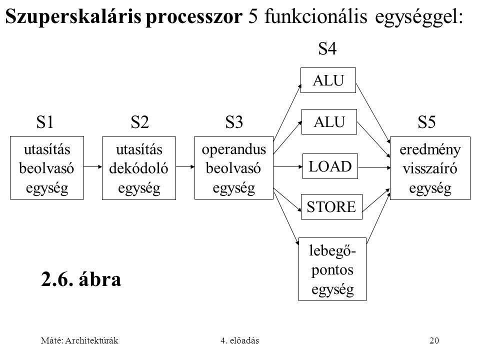 Máté: Architektúrák4. előadás20 Szuperskaláris processzor 5 funkcionális egységgel: S1 S2 S3 S5 utasítás beolvasó egység utasítás dekódoló egység oper