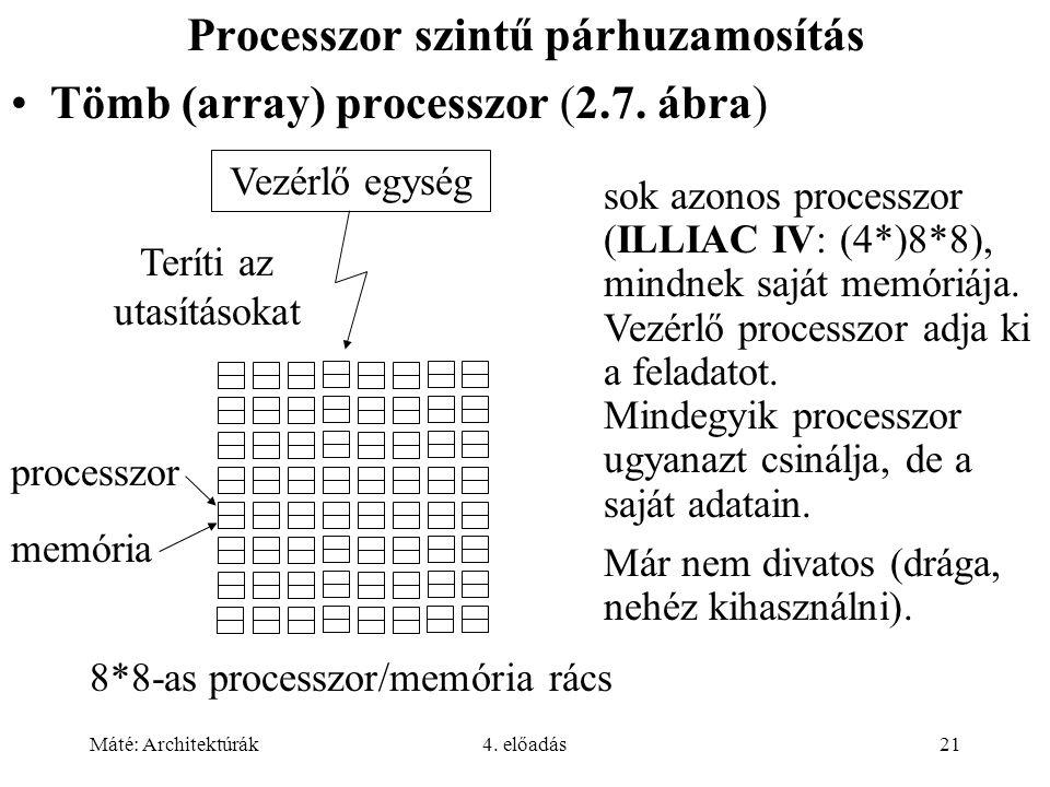 Máté: Architektúrák4. előadás21 Processzor szintű párhuzamosítás Tömb (array) processzor (2.7. ábra) Vezérlő egység Teríti az utasításokat processzor