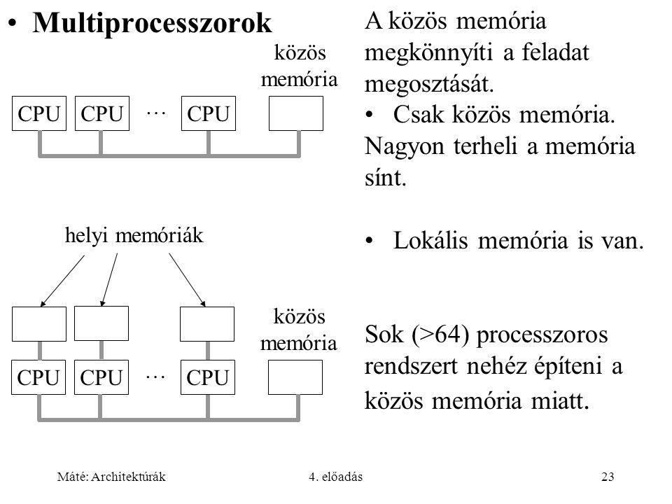 Máté: Architektúrák4. előadás23 Multiprocesszorok CPU … közös memória A közös memória megkönnyíti a feladat megosztását. Csak közös memória. Nagyon te