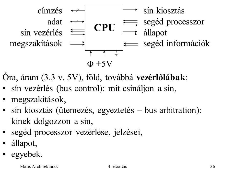 Máté: Architektúrák4. előadás36 Óra, áram (3.3 v. 5V), föld, továbbá vezérlőlábak: sín vezérlés (bus control): mit csináljon a sín, megszakítások, sín