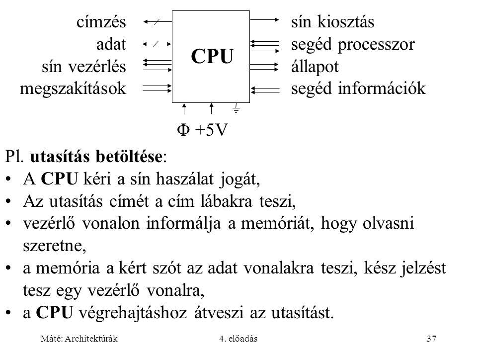 Máté: Architektúrák4. előadás37 Pl.