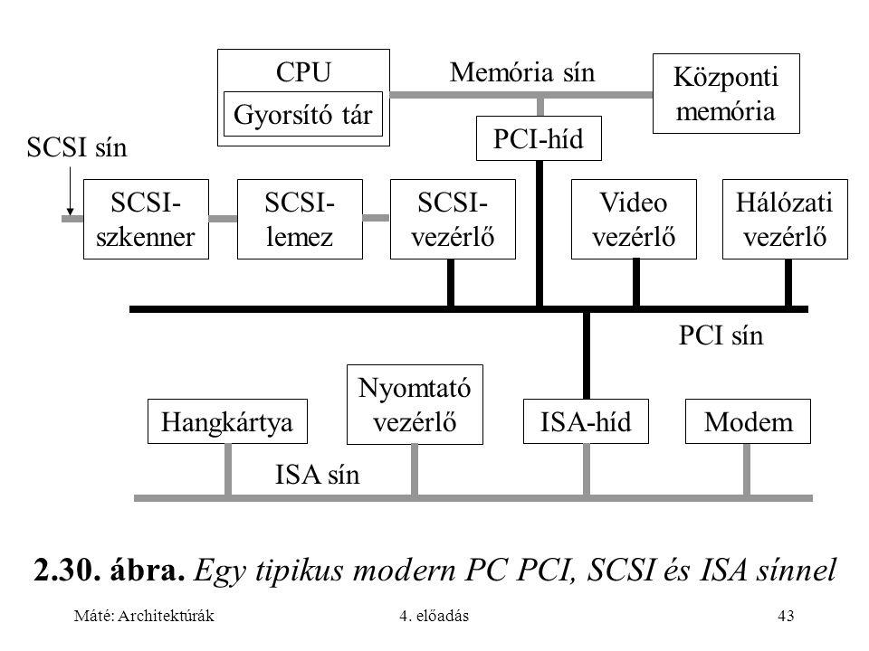 Máté: Architektúrák4. előadás43 2.30. ábra. Egy tipikus modern PC PCI, SCSI és ISA sínnel SCSI- szkenner SCSI- lemez SCSI- vezérlő Video vezérlő Hálóz