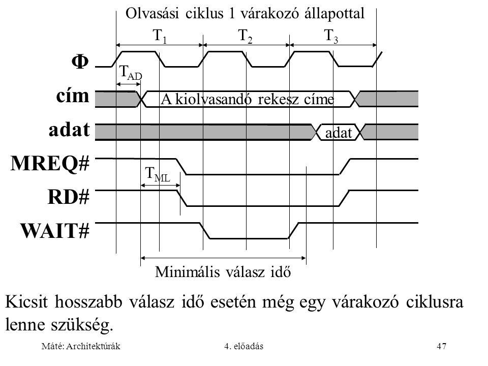 Máté: Architektúrák4. előadás47 adat A kiolvasandó rekesz címe T AD T ML T 1 T 2 T 3 Olvasási ciklus 1 várakozó állapottal Minimális válasz idő Φ cím