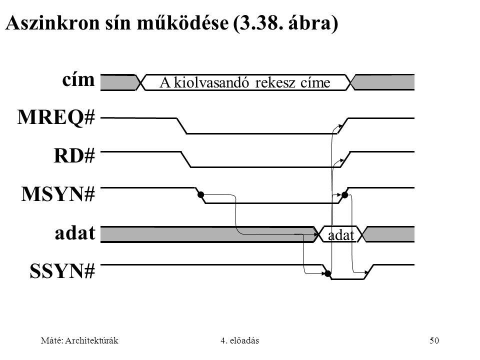 Máté: Architektúrák4. előadás50 Aszinkron sín működése (3.38. ábra) A kiolvasandó rekesz címe adat cím MREQ# RD# MSYN# adat SSYN#
