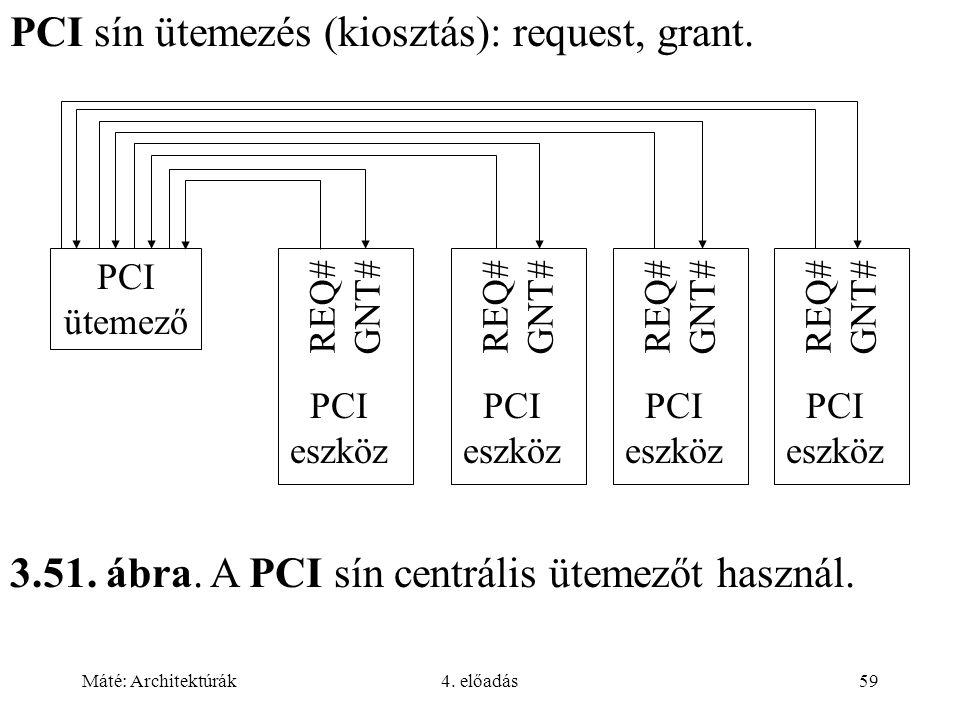 Máté: Architektúrák4. előadás59 PCI sín ütemezés (kiosztás): request, grant. PCI ütemező PCI eszköz REQ# GNT# PCI eszköz REQ# GNT# PCI eszköz REQ# GNT
