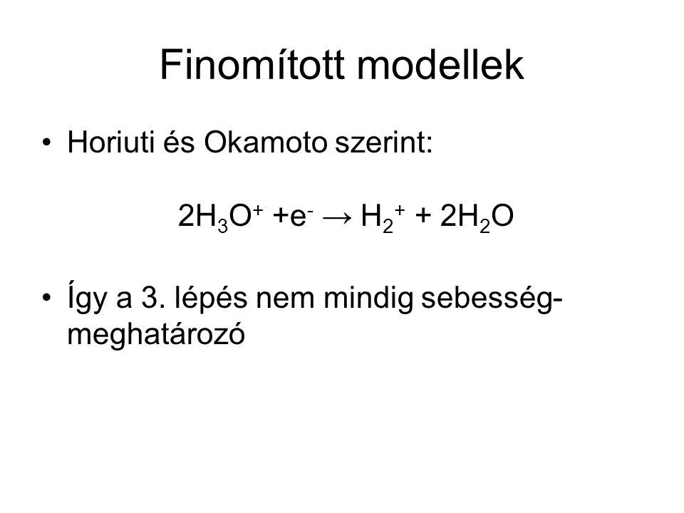 Finomított modellek Horiuti és Okamoto szerint: 2H 3 O + +e - → H 2 + + 2H 2 O Így a 3. lépés nem mindig sebesség- meghatározó