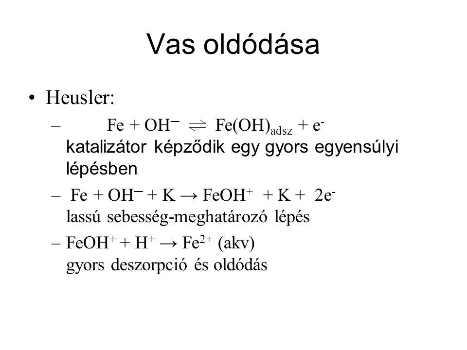 Vas oldódása Heusler: – Fe + OH ─ Fe(OH) adsz + e - katalizátor képződik egy gyors egyensúlyi lépésben – Fe + OH ─ + K → FeOH + + K + 2e - lassú sebes