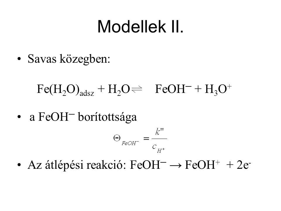Modellek II. Savas közegben: Fe(H 2 O) adsz + H 2 O FeOH ─ + H 3 O + a FeOH ─ borítottsága Az átlépési reakció: FeOH ─ → FeOH + + 2e -