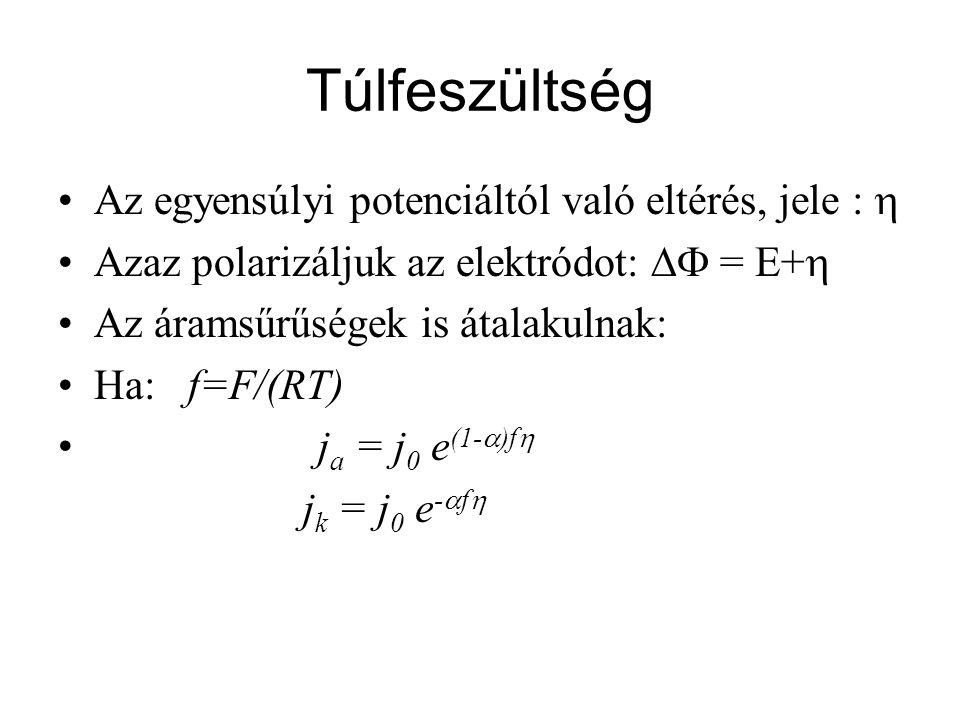 Túlfeszültség Az egyensúlyi potenciáltól való eltérés, jele :  Azaz polarizáljuk az elektródot:  = E+  Az áramsűrűségek is átalakulnak: Ha: f=F/(