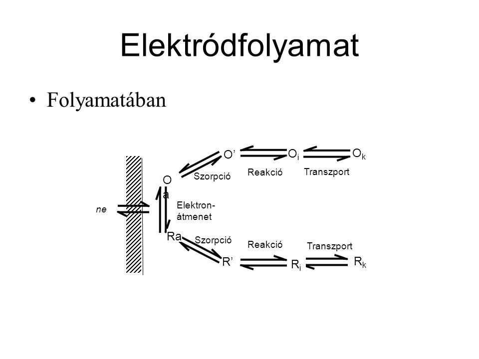 Katódos hidrogénfejlődés Tafel meredekség: Ez számos fémre 0,11-0,12 V/dekád Túlfeszültség is fellép, ennek oka: –Tafel: M..H + M..H → H 2 + 2 M –Heyrovsky: M..H + H + + e - → H 2 + M –Erdey-Grúz és Volmer: H 3 O + + e - → H + H 2 O