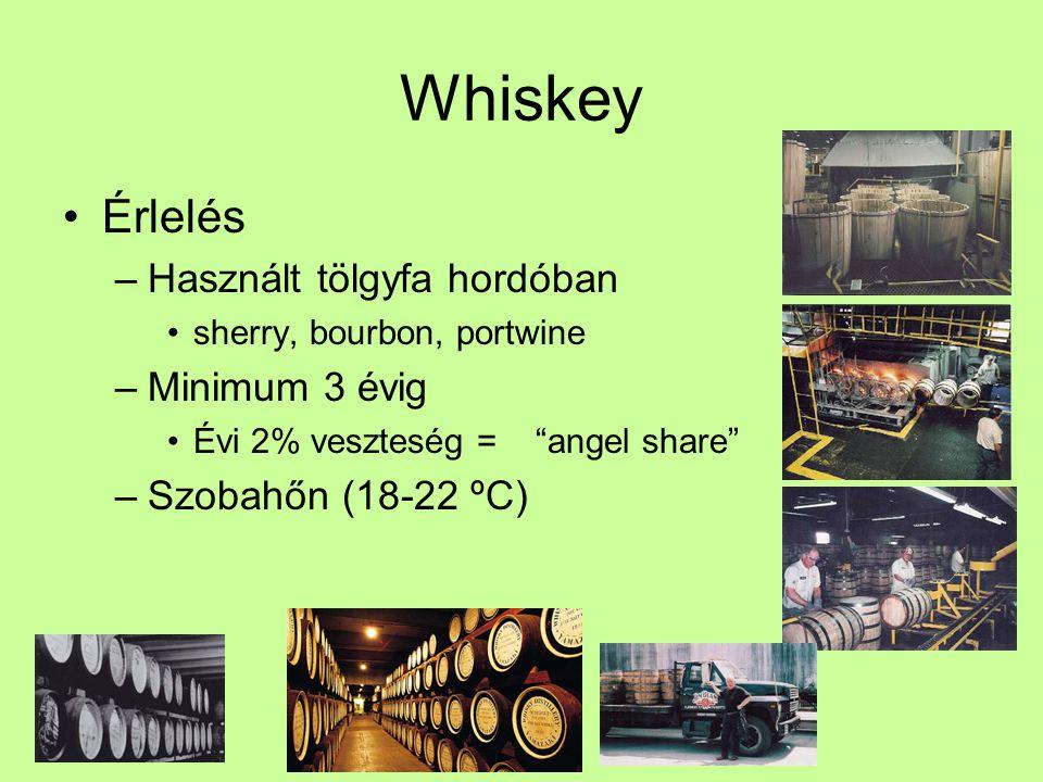 """Whiskey Érlelés –Használt tölgyfa hordóban sherry, bourbon, portwine –Minimum 3 évig Évi 2% veszteség = """"angel share"""" –Szobahőn (18-22 ºC)"""