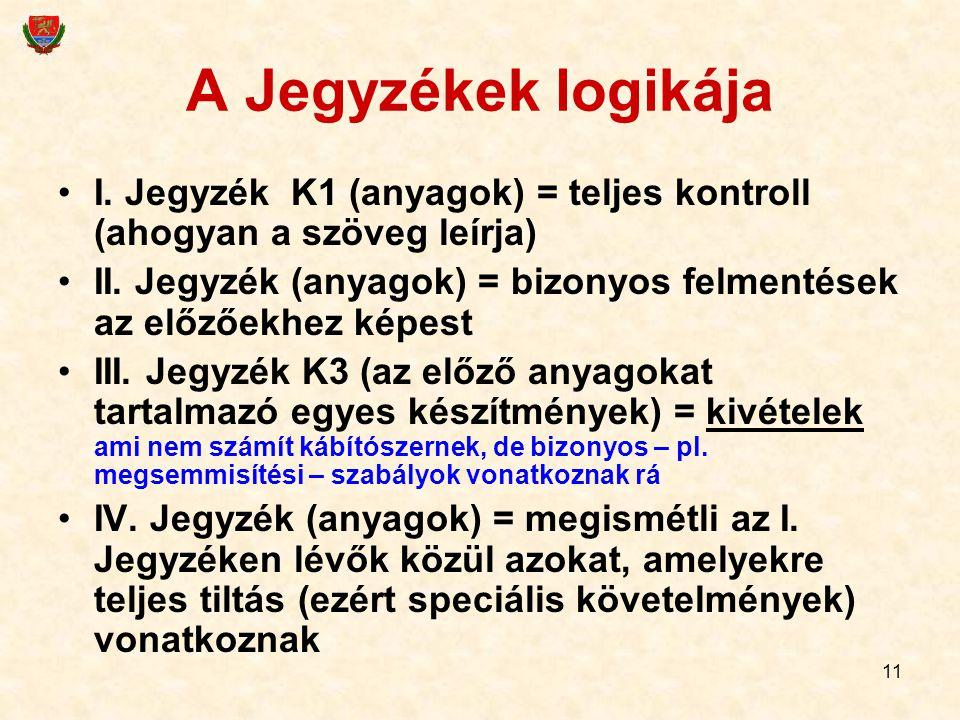 11 A Jegyzékek logikája I. Jegyzék K1 (anyagok) = teljes kontroll (ahogyan a szöveg leírja) II. Jegyzék (anyagok) = bizonyos felmentések az előzőekhez
