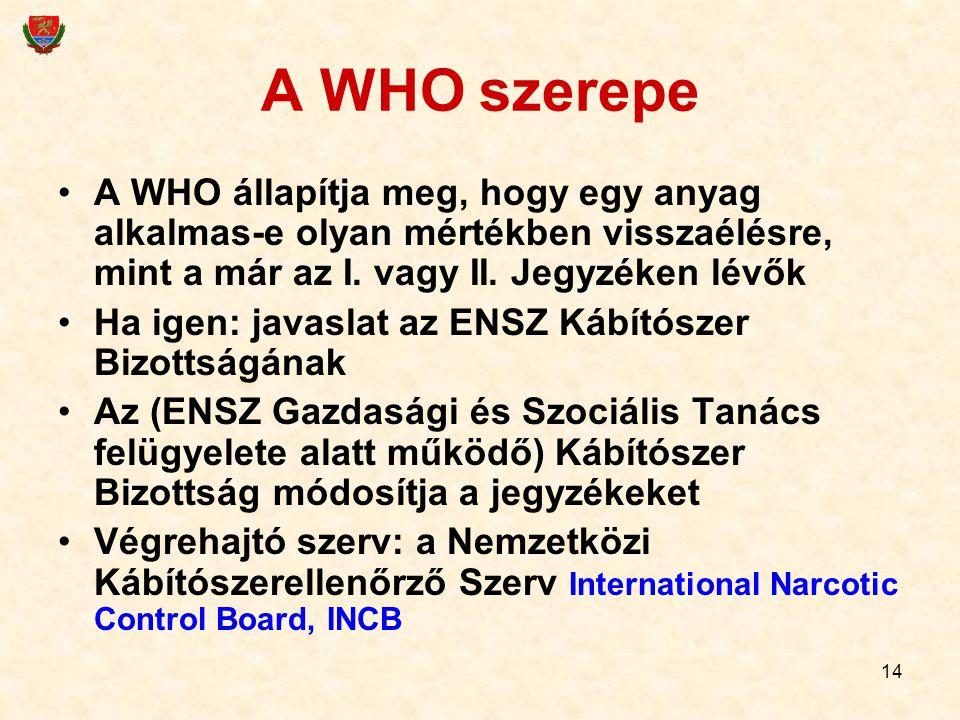 14 A WHO szerepe A WHO állapítja meg, hogy egy anyag alkalmas-e olyan mértékben visszaélésre, mint a már az I. vagy II. Jegyzéken lévők Ha igen: javas