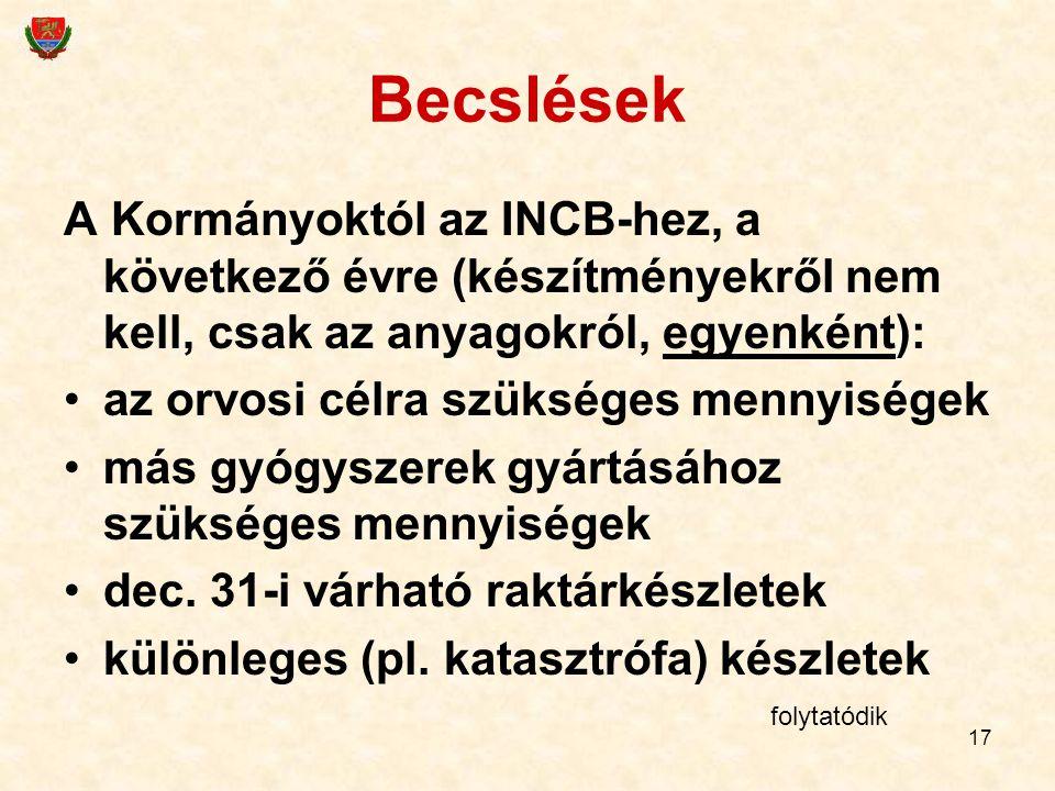 17 Becslések A Kormányoktól az INCB-hez, a következő évre (készítményekről nem kell, csak az anyagokról, egyenként): az orvosi célra szükséges mennyis
