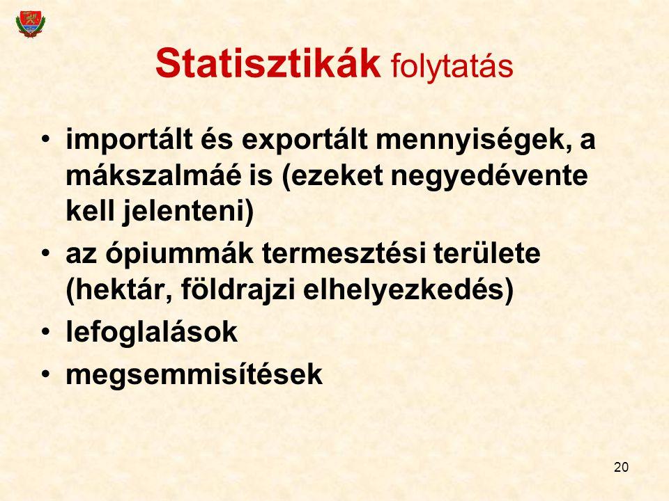 20 Statisztikák folytatás importált és exportált mennyiségek, a mákszalmáé is (ezeket negyedévente kell jelenteni) az ópiummák termesztési területe (h