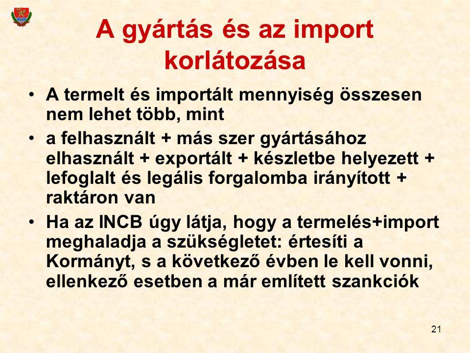 21 A gyártás és az import korlátozása A termelt és importált mennyiség összesen nem lehet több, mint a felhasznált + más szer gyártásához elhasznált +