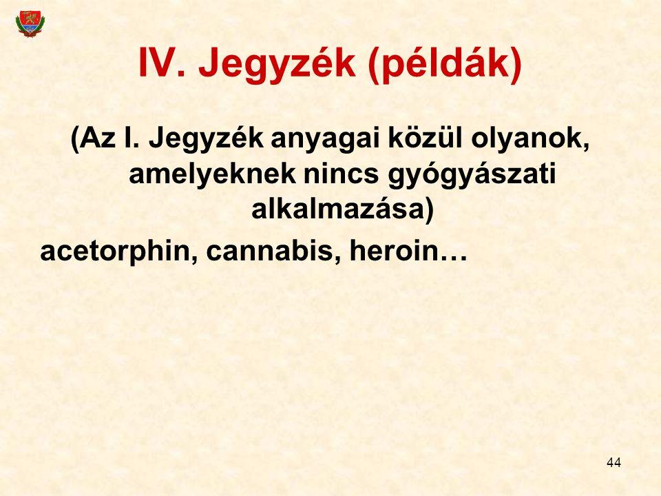 44 IV. Jegyzék (példák) (Az I. Jegyzék anyagai közül olyanok, amelyeknek nincs gyógyászati alkalmazása) acetorphin, cannabis, heroin…