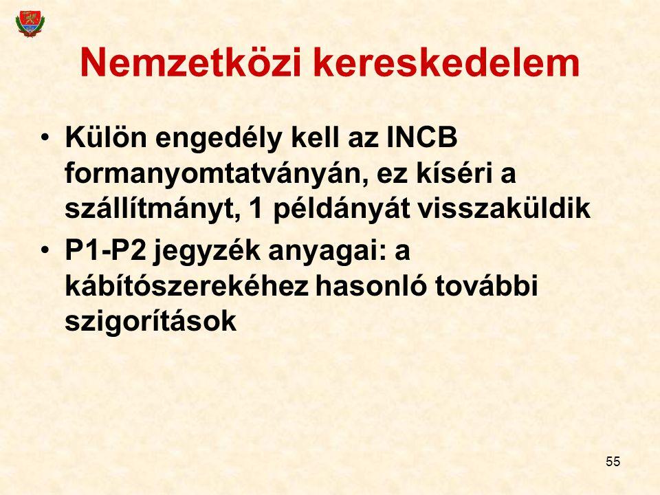 55 Nemzetközi kereskedelem Külön engedély kell az INCB formanyomtatványán, ez kíséri a szállítmányt, 1 példányát visszaküldik P1-P2 jegyzék anyagai: a