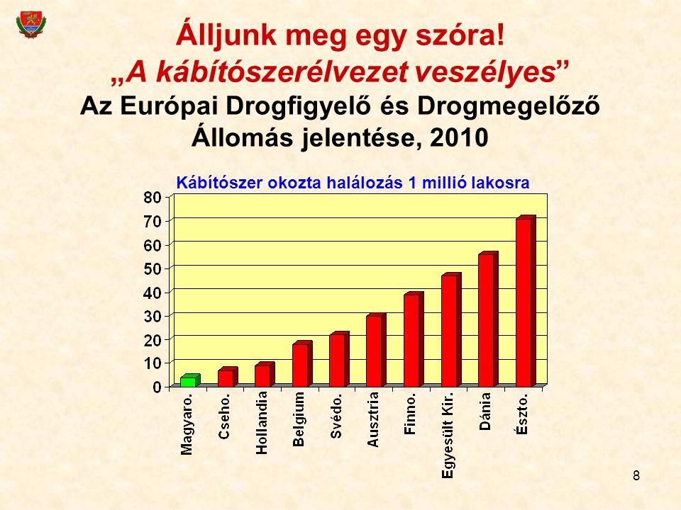 """8 Álljunk meg egy szóra! """"A kábítószerélvezet veszélyes"""" Az Európai Drogfigyelő és Drogmegelőző Állomás jelentése, 2010 Kábítószer okozta halálozás 1"""