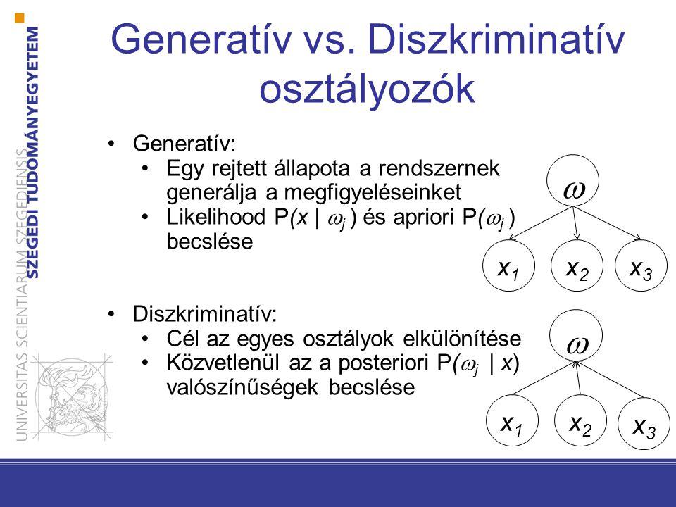 Generatív vs. Diszkriminatív osztályozók Generatív: Egy rejtett állapota a rendszernek generálja a megfigyeléseinket Likelihood P(x |  j ) és apriori