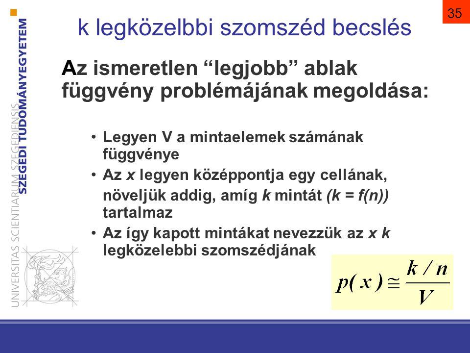 """35 Az ismeretlen """"legjobb"""" ablak függvény problémájának megoldása: Legyen V a mintaelemek számának függvénye Az x legyen középpontja egy cellának, növ"""