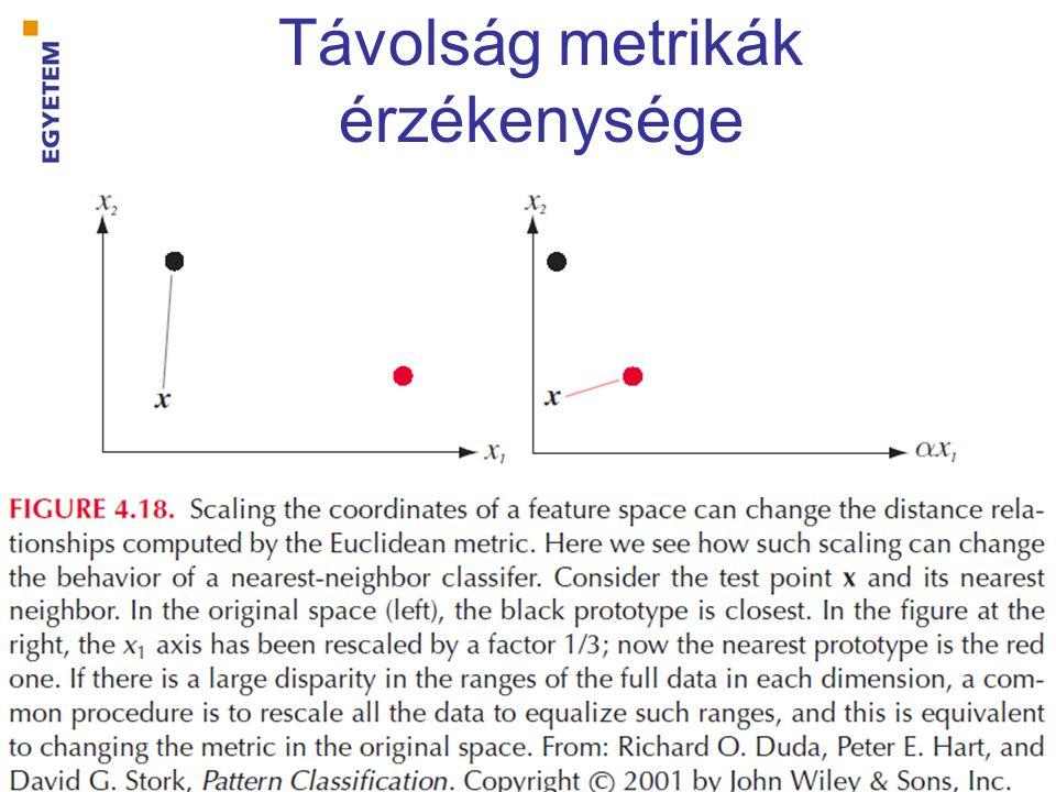 Távolság metrikák érzékenysége