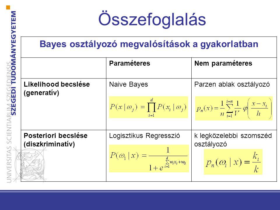 Összefoglalás Bayes osztályozó megvalósítások a gyakorlatban ParaméteresNem paraméteres Likelihood becslése (generatív) Naive BayesParzen ablak osztál