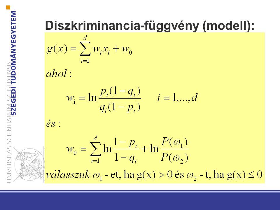 37 k nearest neighbour (knn) P(  i | x) közvetlen becslése n címkézett minta segítségével –Vegyünk egy cellát x körül ami k elemet tartalmaz –Ha k i db minta (a k közül) tartozik  i –hez: p n (x,  i ) = k i /(nV) k legközelbbi szomszéd osztályozó