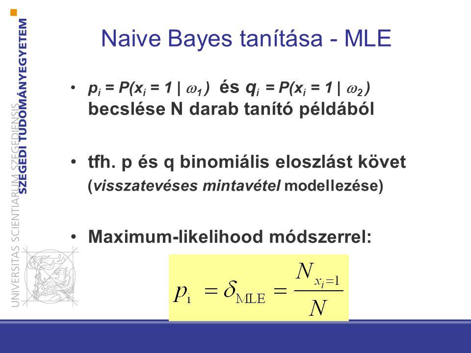 p i = P(x i = 1 |  1 ) és q i = P(x i = 1 |  2 ) becslése N darab tanító példából tfh. p és q binomiális eloszlást követ (visszatevéses mintavétel m