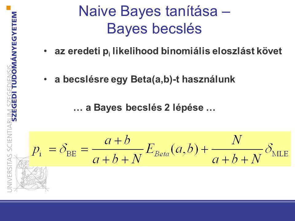 az eredeti p i likelihood binomiális eloszlást követ a becslésre egy Beta(a,b)-t használunk … a Bayes becslés 2 lépése … Naive Bayes tanítása – Bayes