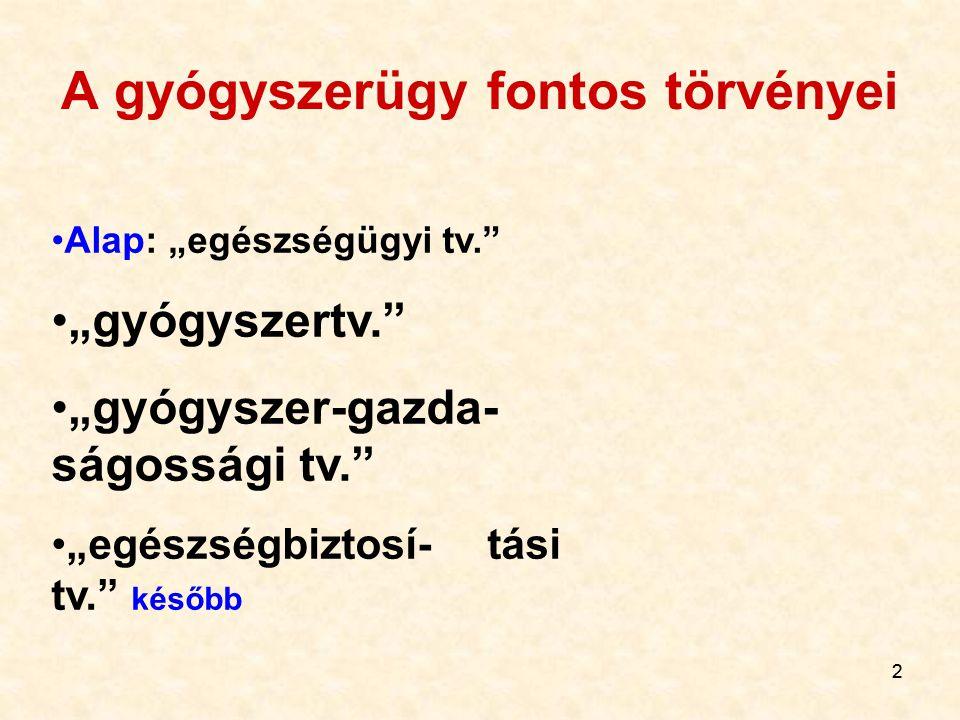 73 Pedig néha furcsán cseng… CARDURA (a Kard ura?) TARKA E-Z-CAT (az meg dog?!) CANDIBENE és CURIOSIN (mire kiváncsiak?) HEVIZOS (Hévizi iszap vagy Herpes Virus Zoster elleni szer?)