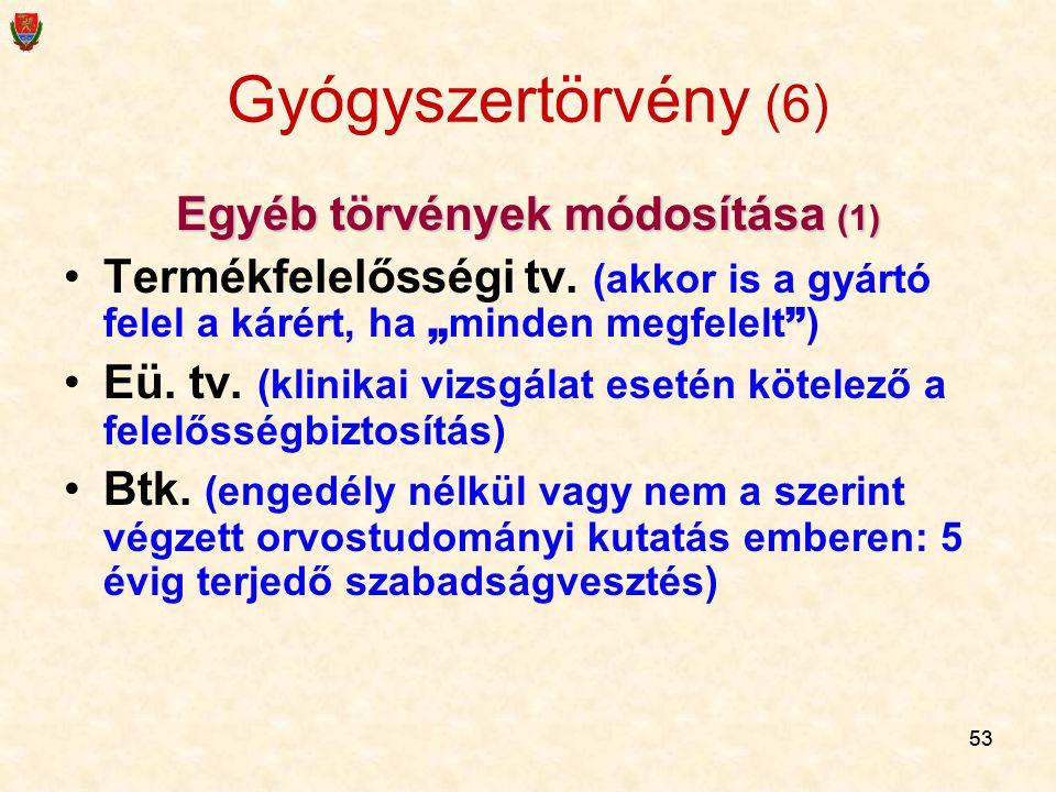 53 Gyógyszertörvény (6) Egyéb törvények módosítása (1) Termékfelelősségi tv.