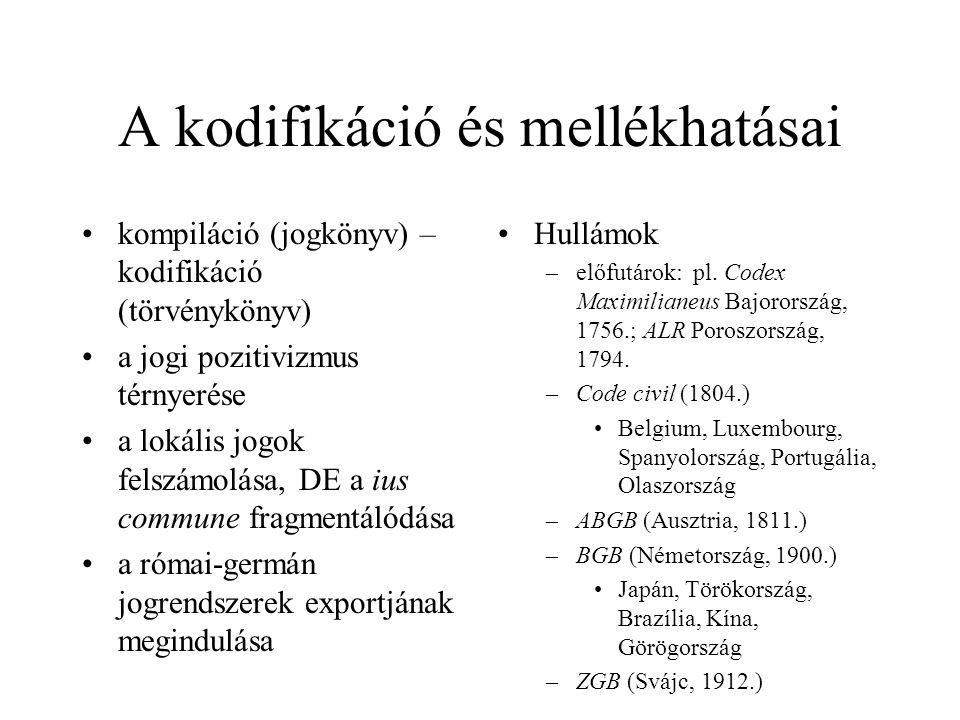 A kodifikáció és mellékhatásai kompiláció (jogkönyv) – kodifikáció (törvénykönyv) a jogi pozitivizmus térnyerése a lokális jogok felszámolása, DE a iu