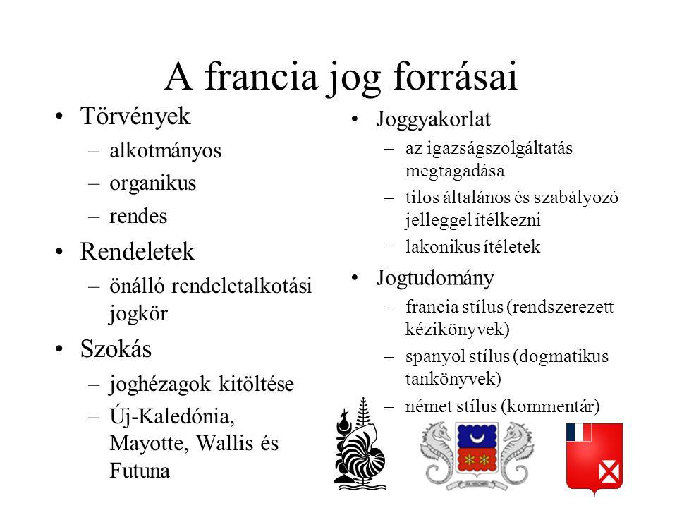 A francia jog forrásai Törvények –alkotmányos –organikus –rendes Rendeletek –önálló rendeletalkotási jogkör Szokás –joghézagok kitöltése –Új-Kaledónia