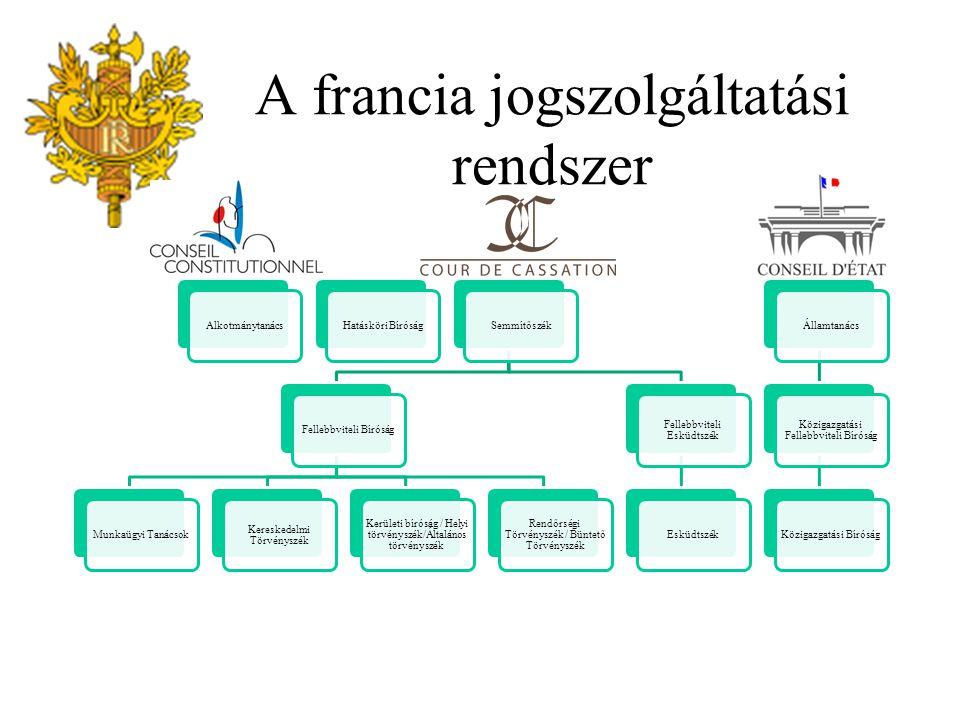A francia jogszolgáltatási rendszer AlkotmánytanácsHatásköri BíróságSemmítőszékFellebbviteli BíróságMunkaügyi Tanácsok Kereskedelmi Törvényszék Kerüle