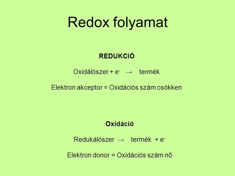 REDUKCIÓ Oxidálószer + e - → termék Elektron akceptor = Oxidációs szám csökken Oxidáció Redukálószer → termék + e - Elektron donor = Oxidációs szám nő Redox folyamat