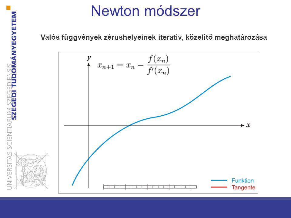 22 Newton módszer Hogyan válasszuk a  (k) tanulási arányt? Taylor sorba fejtés Hess mátrix