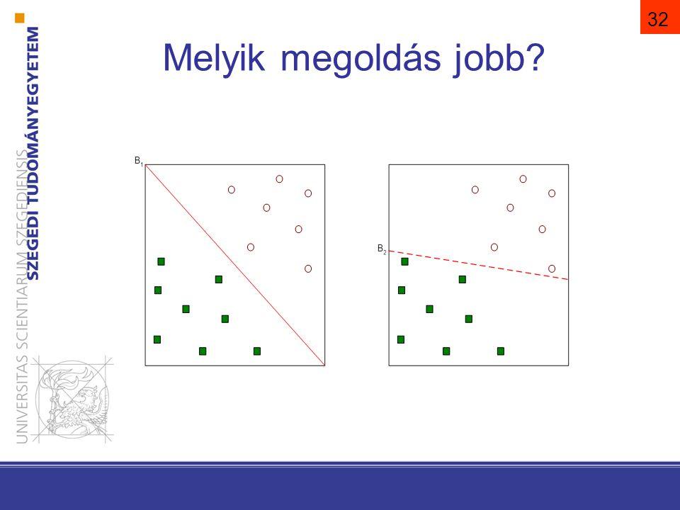 33 Szegély: a döntési felület körüli üres terület, amelyet a legközelebbi pont(ok) (= támasztó vektor(ok)) segítségével definiálunk Ezek a legnehezebben osztályozható minták.