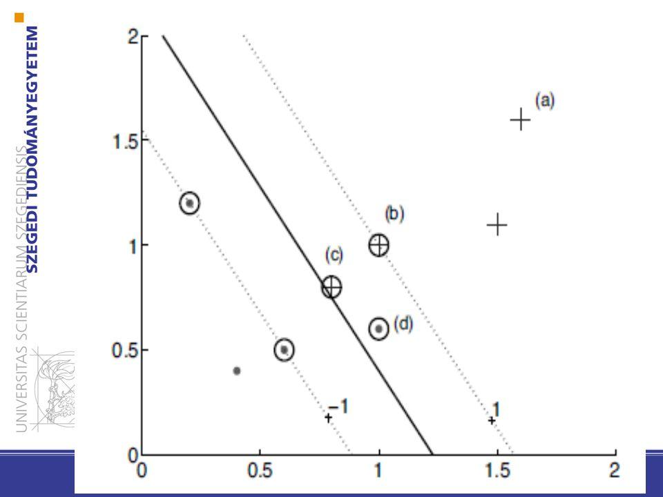45 Lineáris SVM: a nem- elválasztható eset
