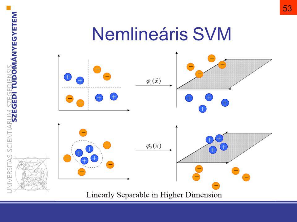 Φ legyen (jóval) magasabb dimenzószámú térbe leképezés: Bármilyen adathalmaz, megfelelően nagy dimenzióba történő alkalmas leképezéssel lineárisan elválasztható lesz az új térben.