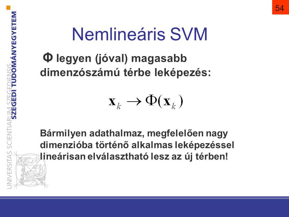 55 Nemlineáris SVM Lineáris SVM a leképzett térben: lineáris gép: lineáris SVM-nél: