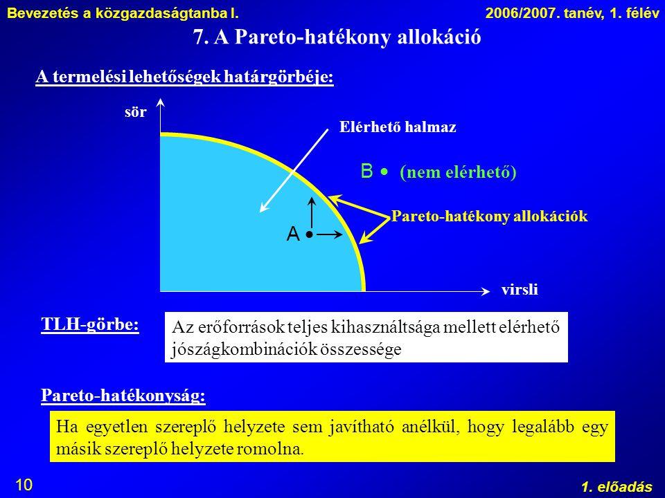 Bevezetés a közgazdaságtanba I.2006/2007. tanév, 1. félév 1. előadás 10 7. A Pareto-hatékony allokáció A termelési lehetőségek határgörbéje: Elérhető