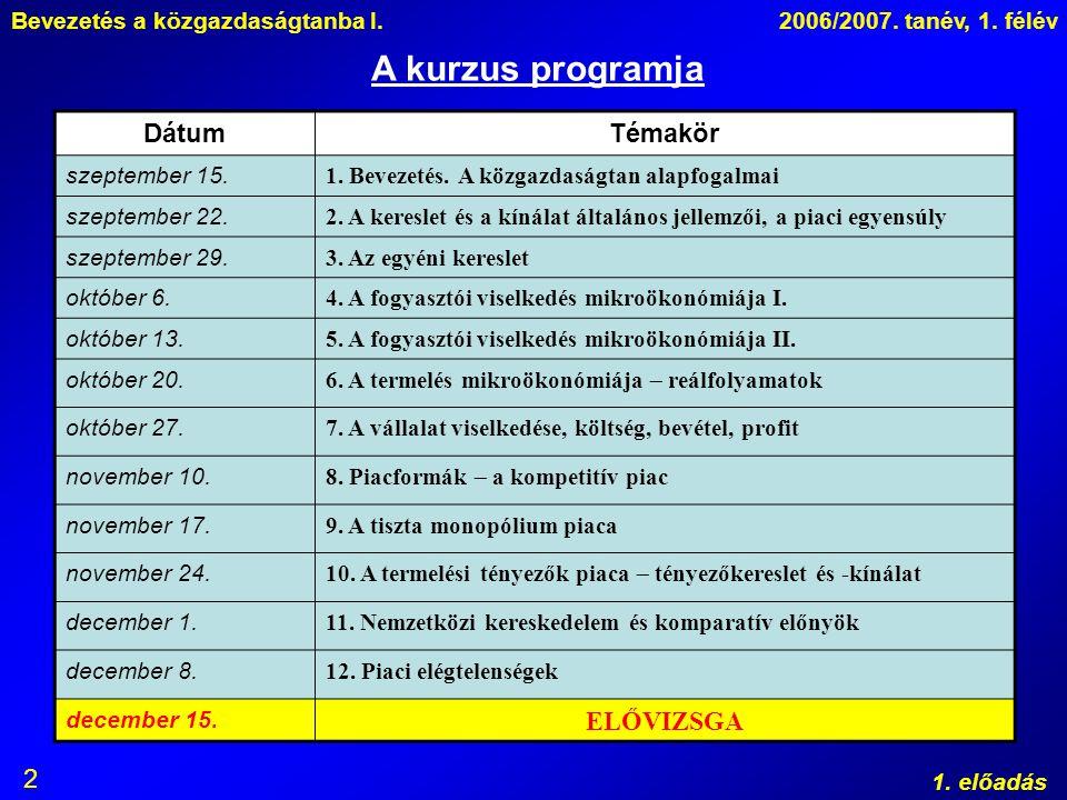 Bevezetés a közgazdaságtanba I.2006/2007. tanév, 1. félév 1. előadás 2 A kurzus programja DátumTémakör szeptember 15. 1. Bevezetés. A közgazdaságtan a