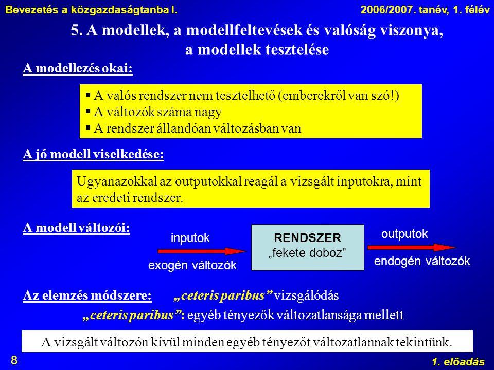 Bevezetés a közgazdaságtanba I.2006/2007. tanév, 1. félév 1. előadás 8 5. A modellek, a modellfeltevések és valóság viszonya, a modellek tesztelése A