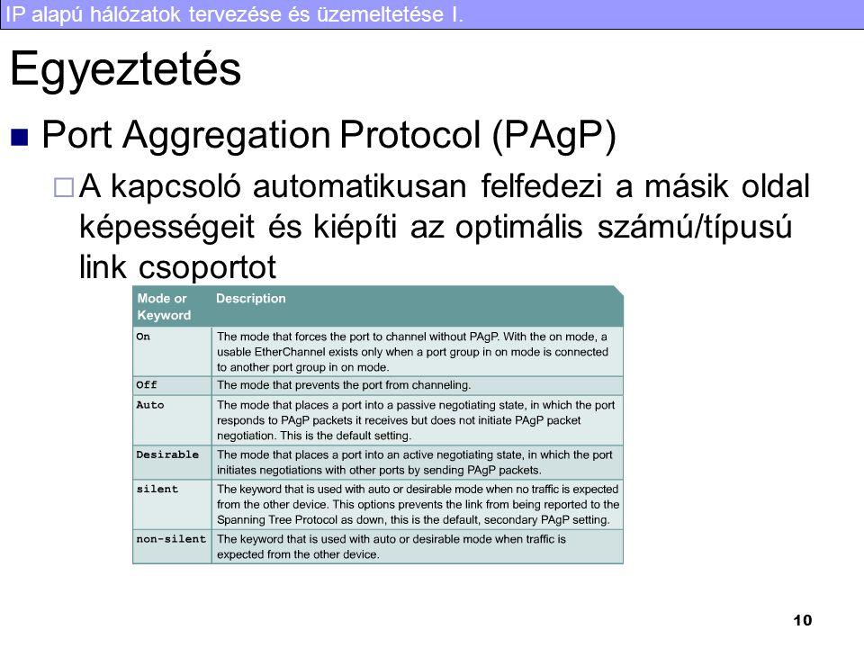 IP alapú hálózatok tervezése és üzemeltetése I. 10 Egyeztetés Port Aggregation Protocol (PAgP)  A kapcsoló automatikusan felfedezi a másik oldal képe