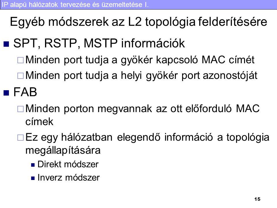 IP alapú hálózatok tervezése és üzemeltetése I. 15 Egyéb módszerek az L2 topológia felderítésére SPT, RSTP, MSTP információk  Minden port tudja a gyö