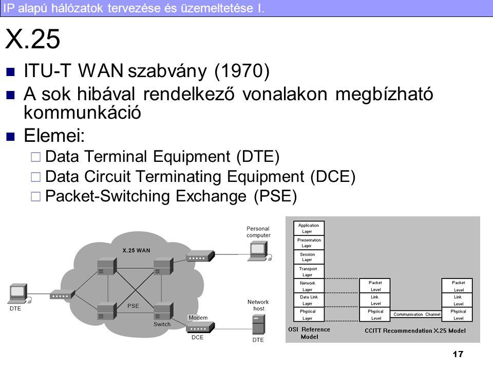 IP alapú hálózatok tervezése és üzemeltetése I. 17 X.25 ITU-T WAN szabvány (1970) A sok hibával rendelkező vonalakon megbízható kommunkáció Elemei: 